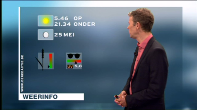 Het weer 20u